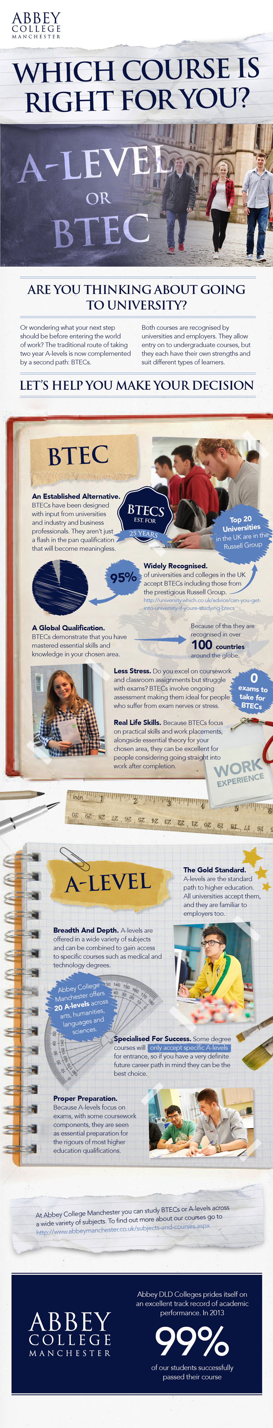 abbey college infographic design